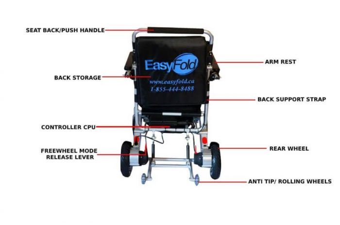 EasyFold Standard portable wheelchair diagram back view