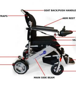 EasyFold standard model electric wheelchair dimension